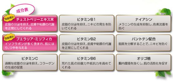 【公式】美肌サプリ:ピュアイン|リアルビューティーケア